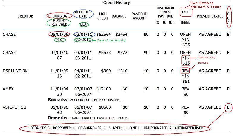 Transunion credit report quick check credit reports
