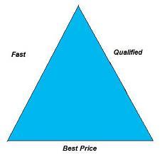 rent triangle